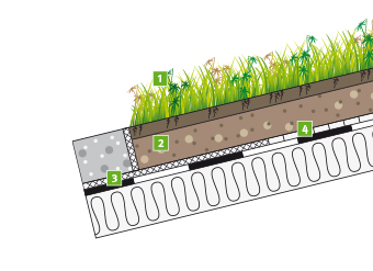 5 15 176 Green Roof Solutions By Optigreen
